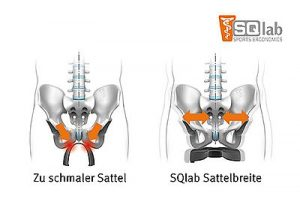 sqlab_Sattelvergelich_04192